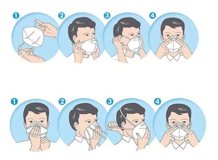 Jednorázové rúška, ochranné masky alebo respirátory + darček: ...