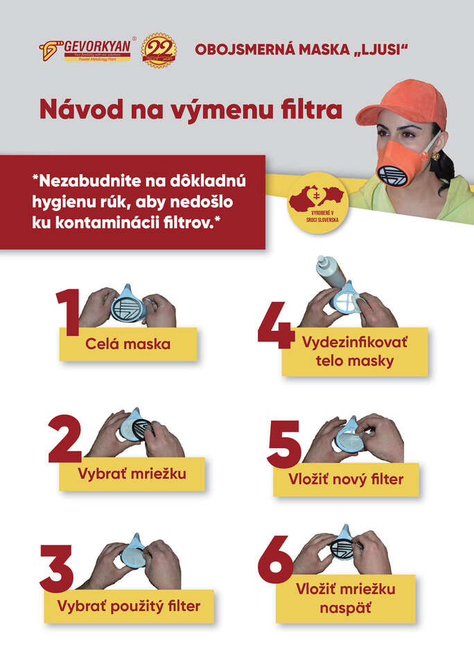2 + 1 ZDARMA: Certifikované slovenské masky na viacnásobné použi...